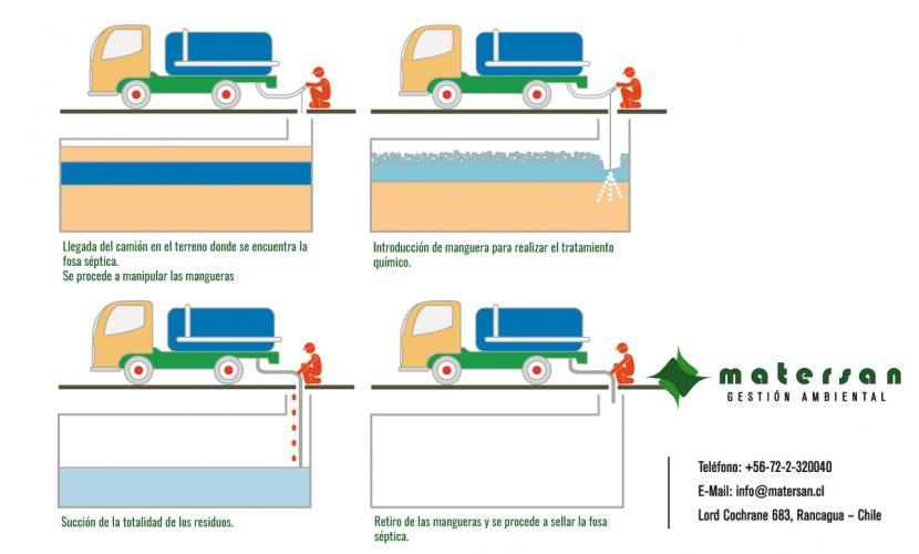 infografia-fosas